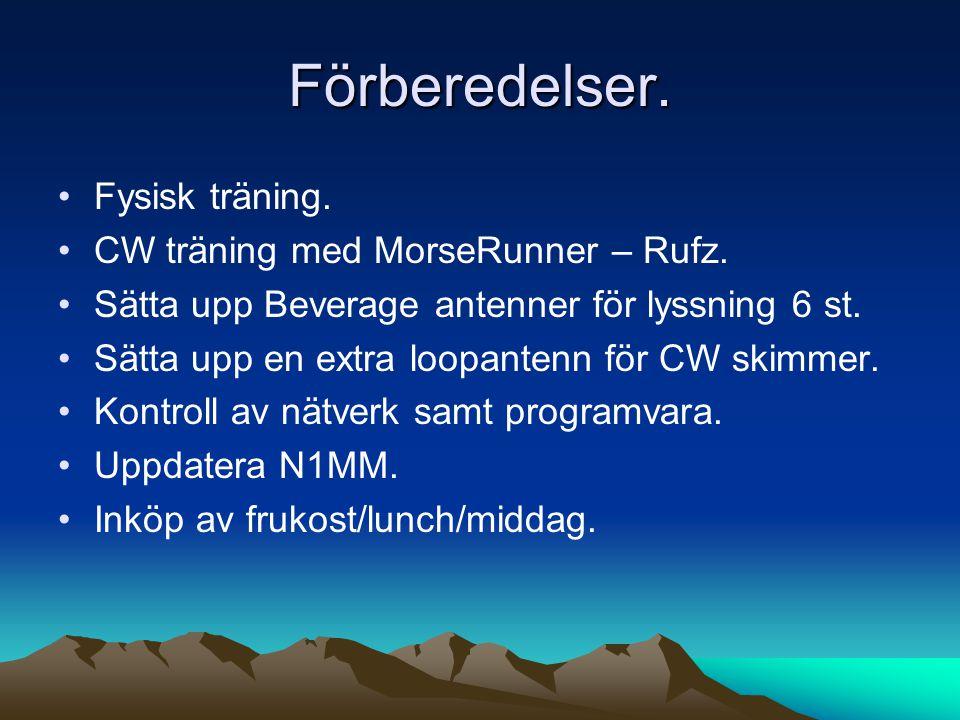 Förberedelser. •Fysisk träning. •CW träning med MorseRunner – Rufz. •Sätta upp Beverage antenner för lyssning 6 st. •Sätta upp en extra loopantenn för
