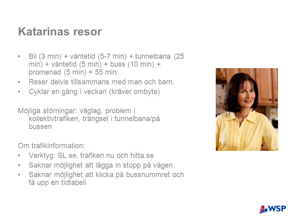 Katarinas resor •Bil (3 min) + väntetid (5-7 min) + tunnelbana (25 min) + väntetid (5 min) + buss (10 min) + promenad (5 min) = 55 min •Reser delvis t