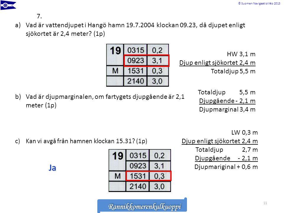 Rannikkomerenkulkuoppi © Suomen Navigaatioliitto 2013RannikkomerenkulkuoppiRannikkomerenkulkuoppi 7. HW 3,1 m Djup enligt sjökortet 2,4 m Totaldjup 5,