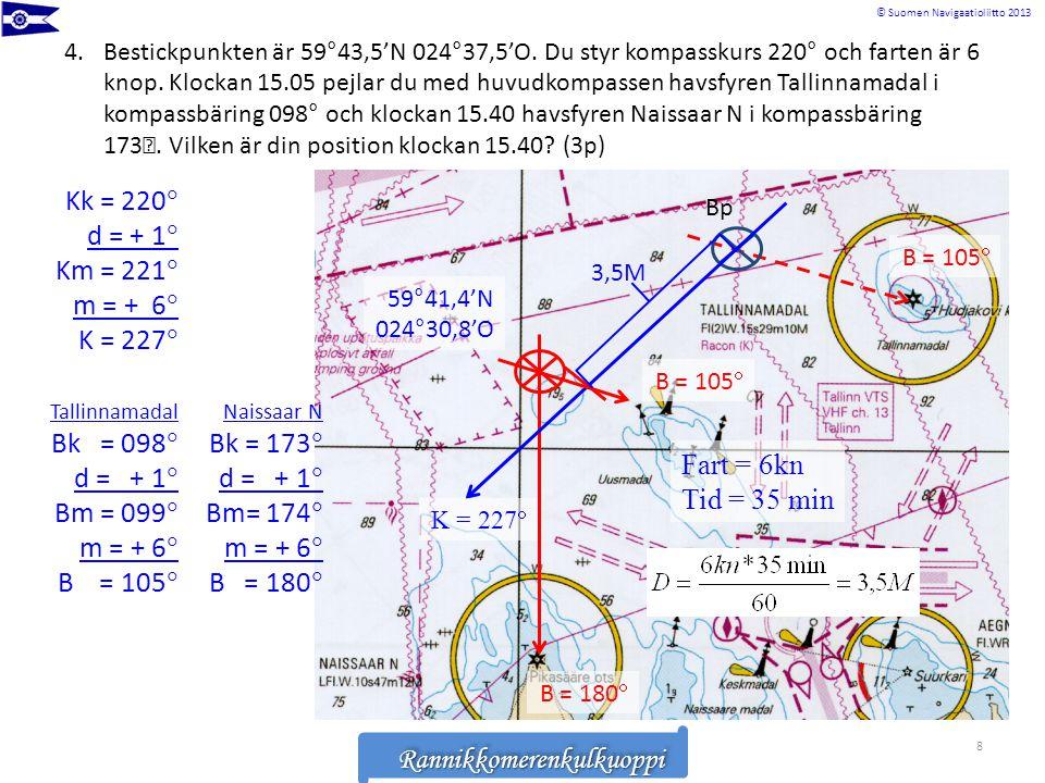 Rannikkomerenkulkuoppi © Suomen Navigaatioliitto 2013RannikkomerenkulkuoppiRannikkomerenkulkuoppi 4.Bestickpunkten är 59°43,5'N 024°37,5'O. Du styr ko
