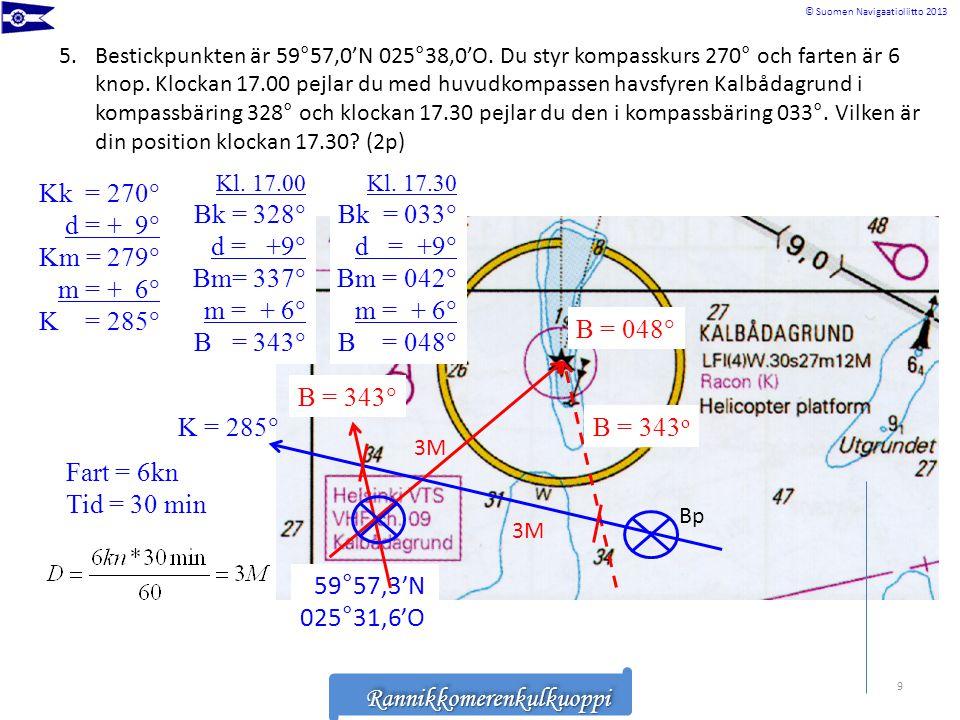 Rannikkomerenkulkuoppi © Suomen Navigaatioliitto 2013RannikkomerenkulkuoppiRannikkomerenkulkuoppi 5.Bestickpunkten är 59°57,0'N 025°38,0'O. Du styr ko