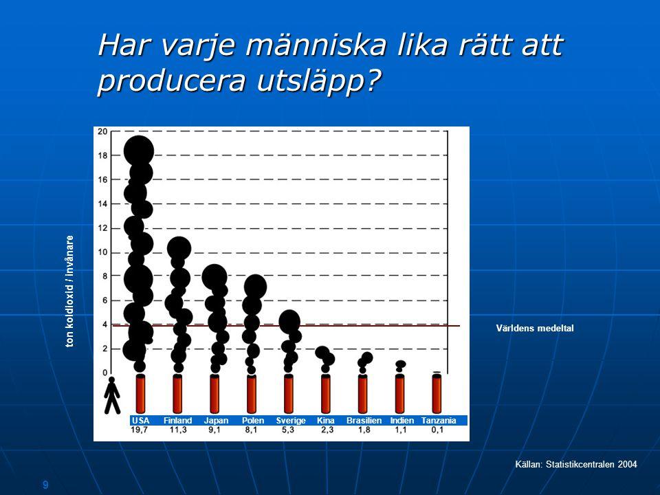 8 Klimatuppvärmningen kan slita sig lös   Feedback, t.ex: • •Permafrosten smälter, så att metan frigörs. • •Havsvattnet värms upp, så att koldioxid