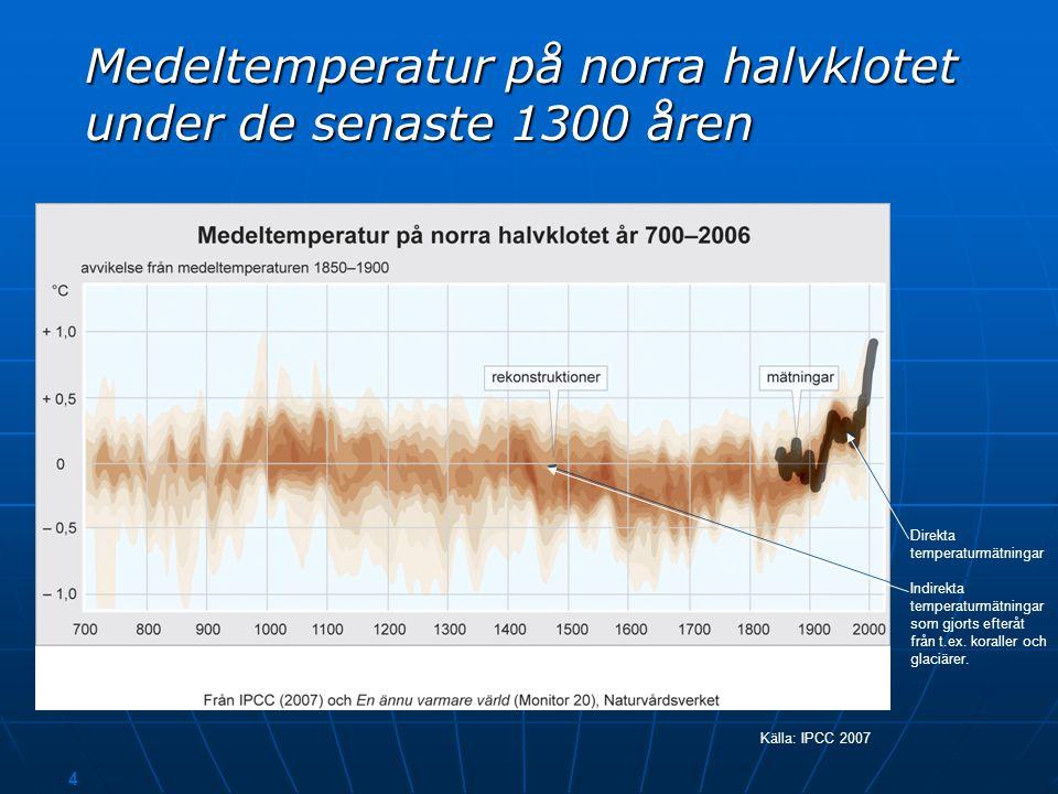 Klimatet har redan blivit varmare - värmeslag i sikte 3  Jordens medeltemperatur steg med 0,74°C från 1906 till 2005.  Människans aktivitet är med m