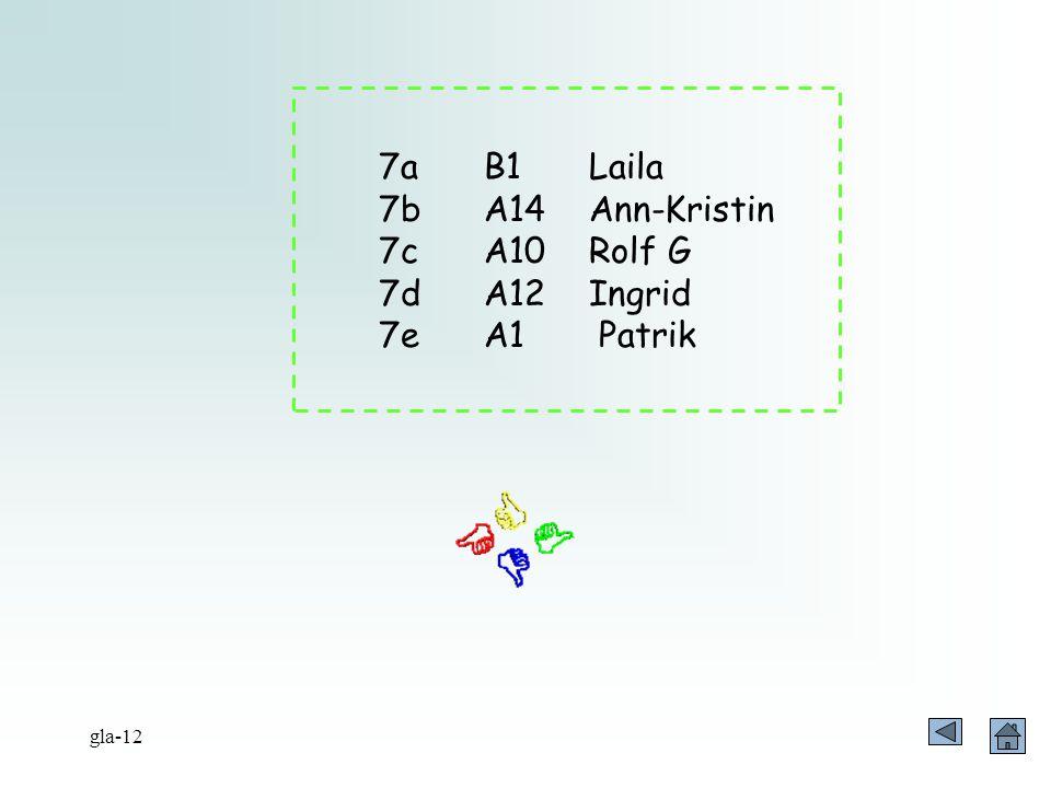 7aB1Laila 7bA14Ann-Kristin 7cA10Rolf G 7dA12Ingrid 7eA1 Patrik gla-12