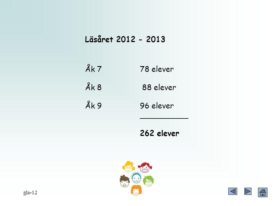 Åk 7 78 elever Åk 8 88 elever Åk 9 96 elever __________ 262 elever Läsåret 2012 - 2013 gla-12
