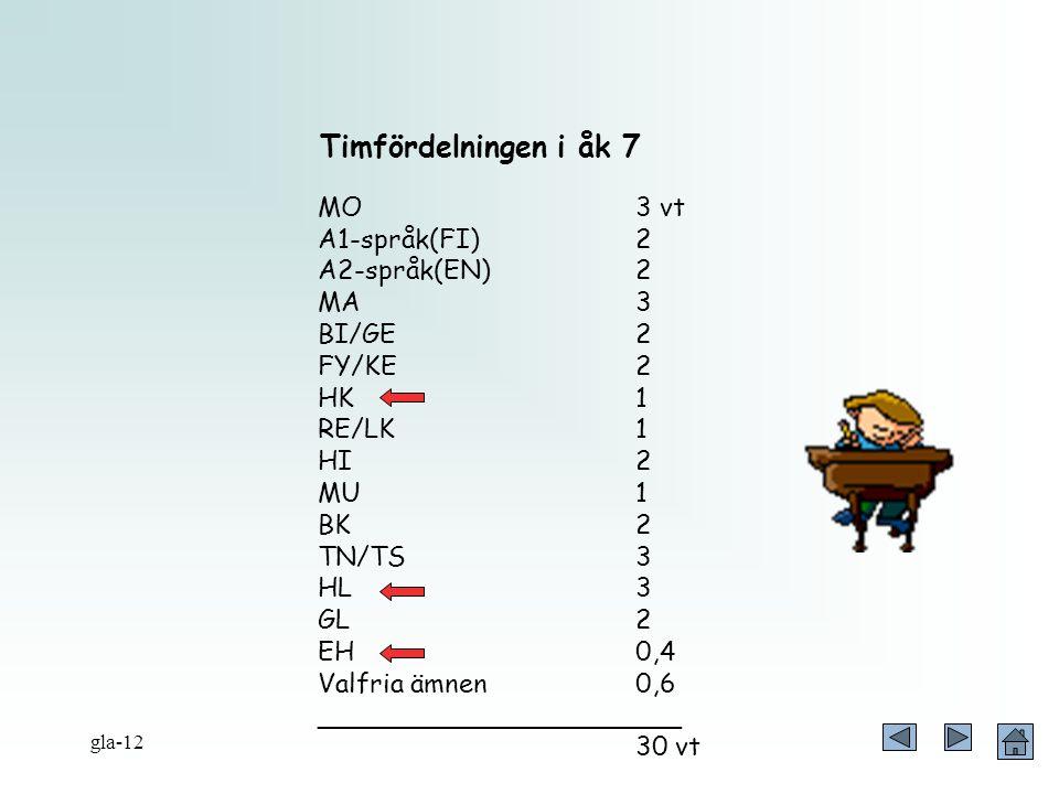 Timfördelningen i åk 7 MO3 vt A1-språk(FI)2 A2-språk(EN)2 MA3 BI/GE2 FY/KE2 HK1 RE/LK1 HI2 MU1 BK2 TN/TS3 HL3 GL2 EH0,4 Valfria ämnen0,6 _____________
