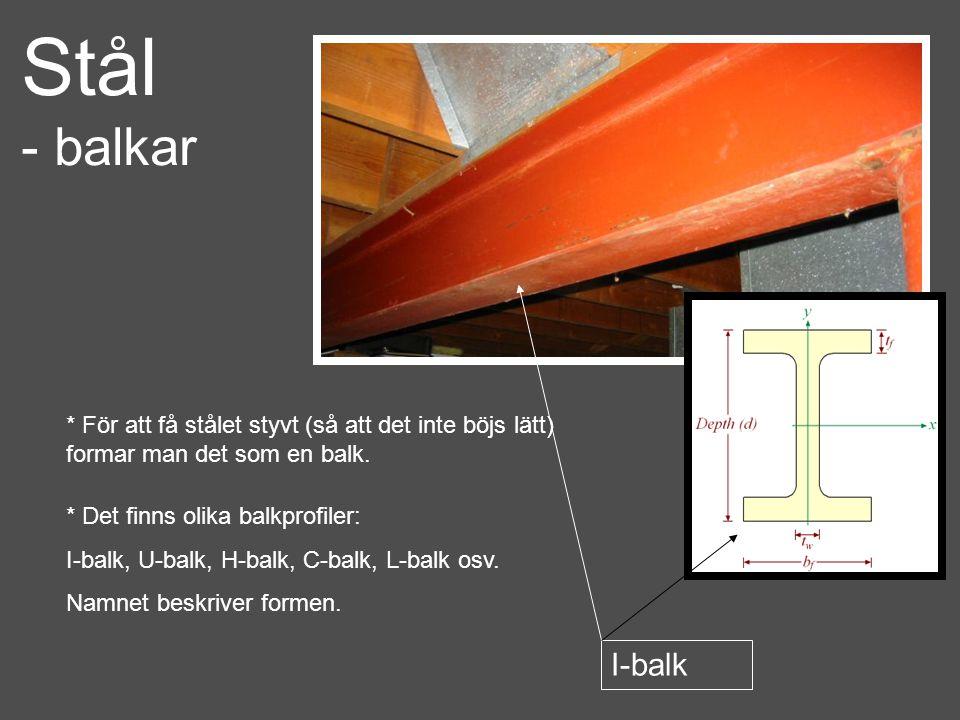 Stål - balkar * För att få stålet styvt (så att det inte böjs lätt) formar man det som en balk. * Det finns olika balkprofiler: I-balk, U-balk, H-balk