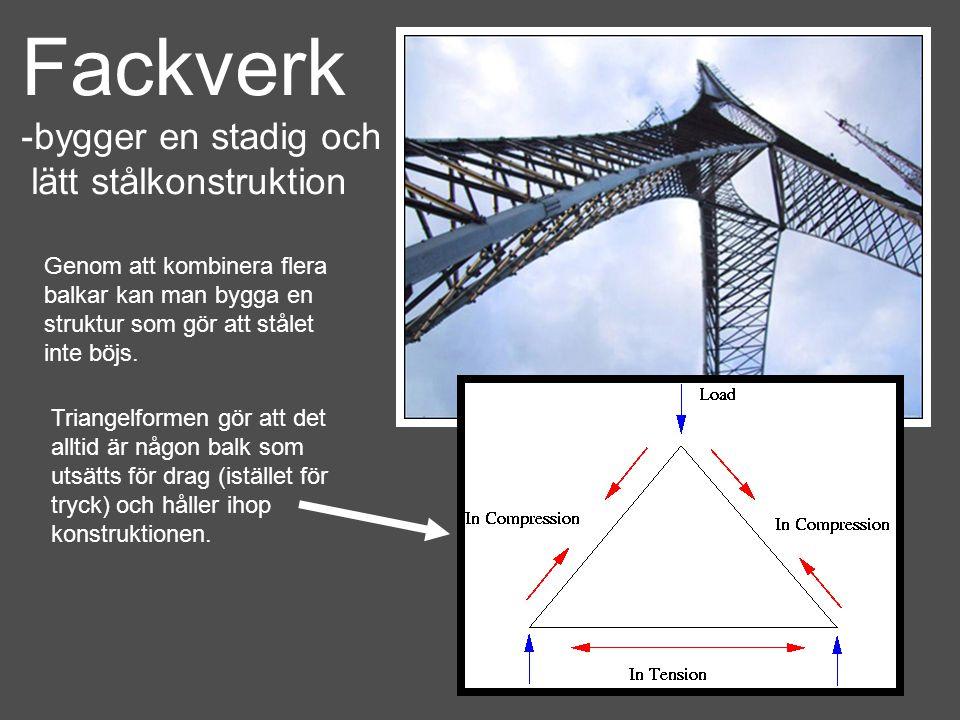 Fackverk -bygger en stadig och lätt stålkonstruktion Genom att kombinera flera balkar kan man bygga en struktur som gör att stålet inte böjs. Triangel