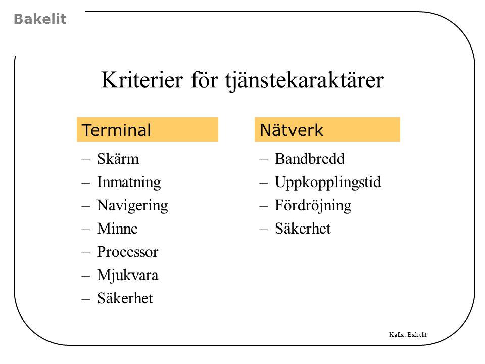 Kriterier för tjänstekaraktärer –Skärm –Inmatning –Navigering –Minne –Processor –Mjukvara –Säkerhet Bakelit Källa: Bakelit –Bandbredd –Uppkopplingstid
