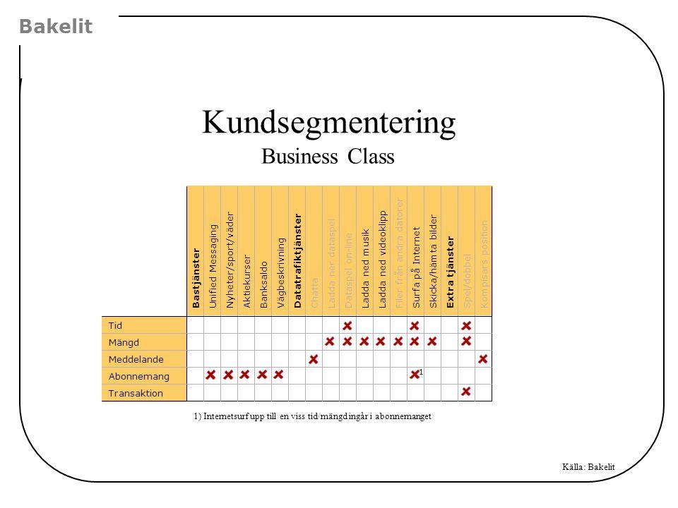 Bakelit Business Class Kundsegmentering Bastjänster Unified Messaging Nyheter/sport/väder Aktiekurser Banksaldo Vägbeskrivning Datatrafiktjänster Chat