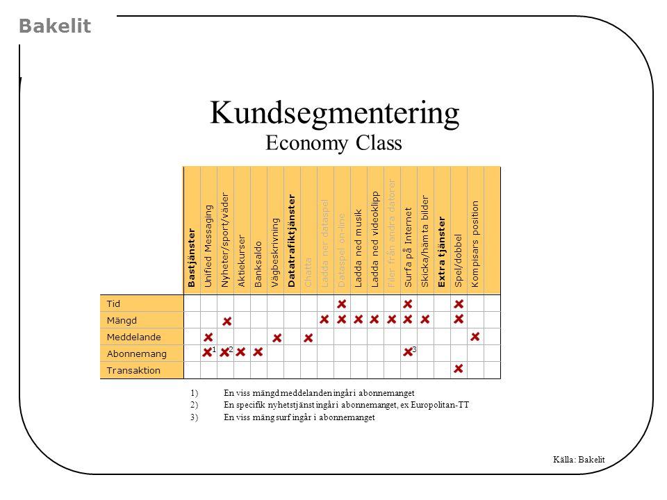 Bakelit Economy Class Kundsegmentering Bastjänster Unified Messaging Nyheter/sport/väder Aktiekurser Banksaldo Vägbeskrivning Datatrafiktjänster Chatt