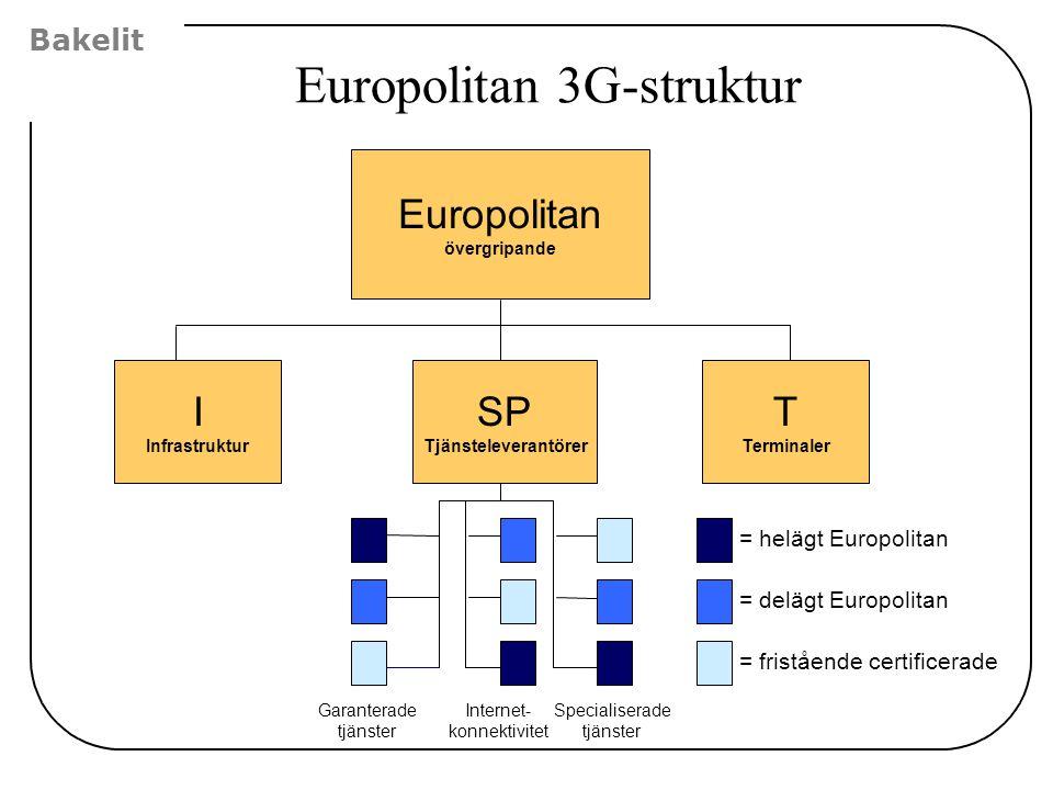 Europolitan 3G-struktur Europolitan övergripande I Infrastruktur SP Tjänsteleverantörer = helägt Europolitan = delägt Europolitan = fristående certifi