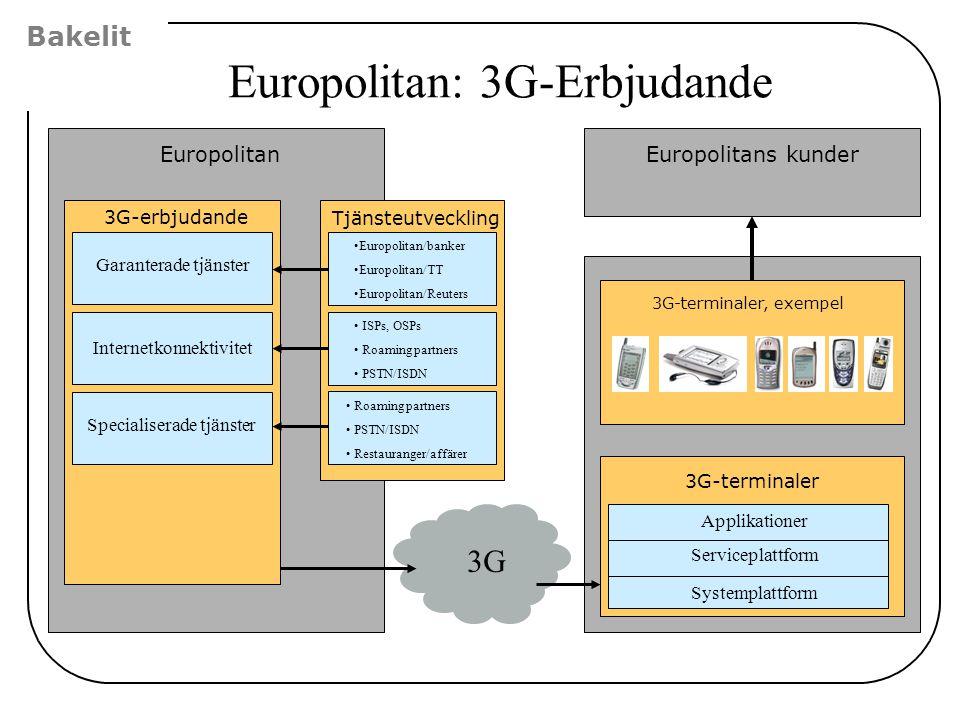 Europolitan: 3G-Erbjudande Bakelit Garanterade tjänster Internetkonnektivitet Specialiserade tjänster 3G-erbjudande EuropolitanEuropolitans kunder Tjä
