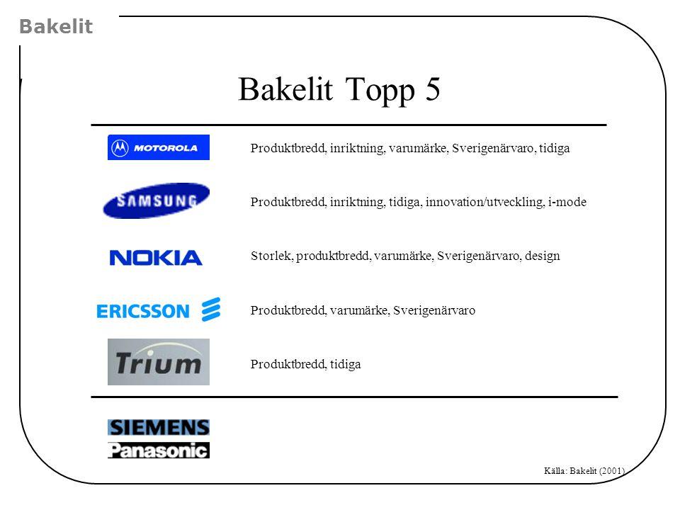 Bakelit Bakelit Topp 5 Produktbredd, inriktning, varumärke, Sverigenärvaro, tidiga Produktbredd, inriktning, tidiga, innovation/utveckling, i-mode Sto