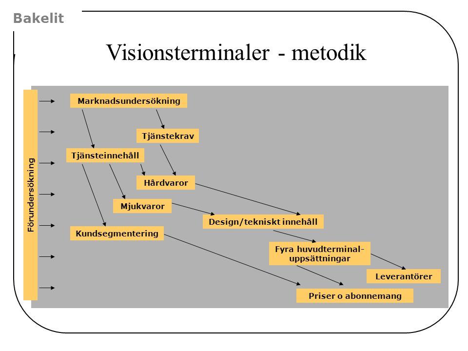 Bakelit Marknadsundersökning Fyra huvudterminal- uppsättningar Tjänsteinnehåll Mjukvaror Hårdvaror Design/tekniskt innehåll Leverantörer Tjänstekrav K