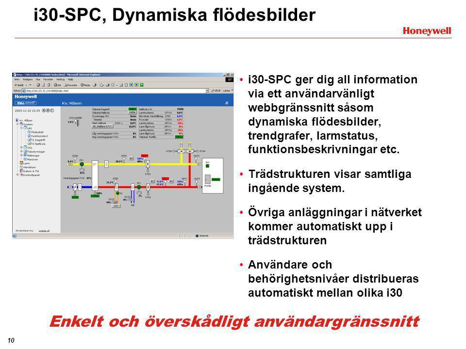 10 i30-SPC, Dynamiska flödesbilder •i30-SPC ger dig all information via ett användarvänligt webbgränssnitt såsom dynamiska flödesbilder, trendgrafer,