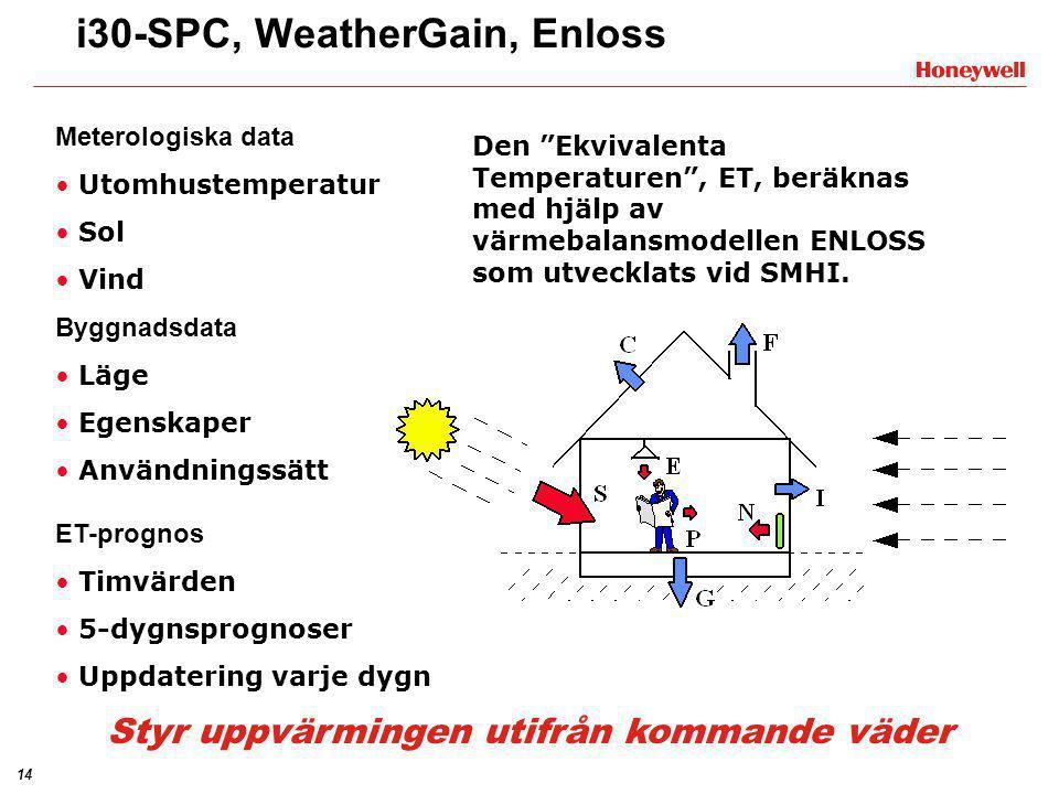 """14 Den """"Ekvivalenta Temperaturen"""", ET, beräknas med hjälp av värmebalansmodellen ENLOSS som utvecklats vid SMHI. Meterologiska data • Utomhustemperatu"""