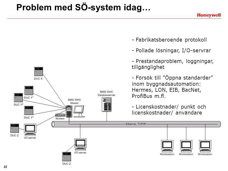 """22 - Fabrikatsberoende protokoll - Pollade lösningar, I/O-servrar - Prestandaproblem, loggningar, tillgänglighet - Försök till """"Öppna standarder"""" inom"""