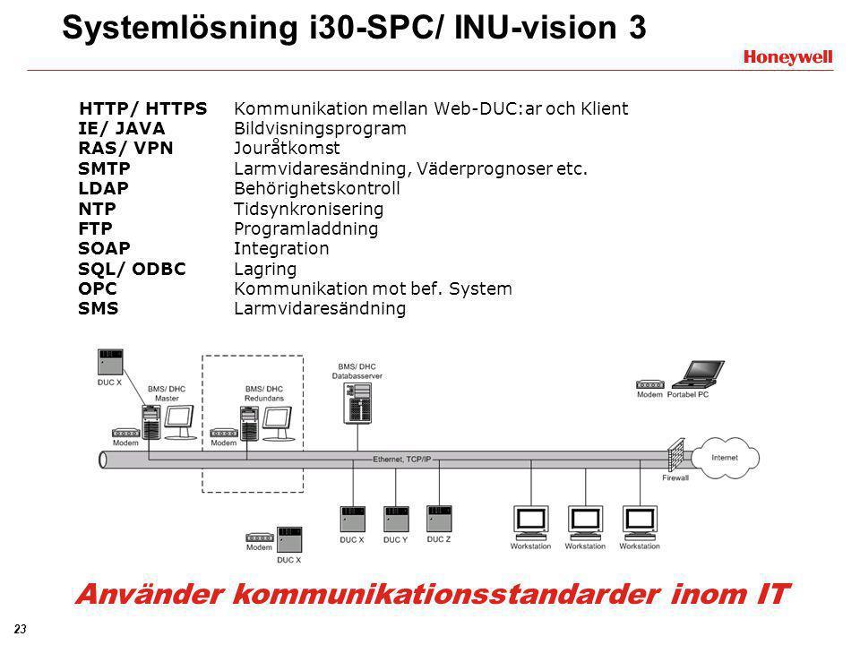 23 Systemlösning i30-SPC/ INU-vision 3 HTTP/ HTTPSKommunikation mellan Web-DUC:ar och Klient IE/ JAVABildvisningsprogram RAS/ VPNJouråtkomst SMTPLarmv