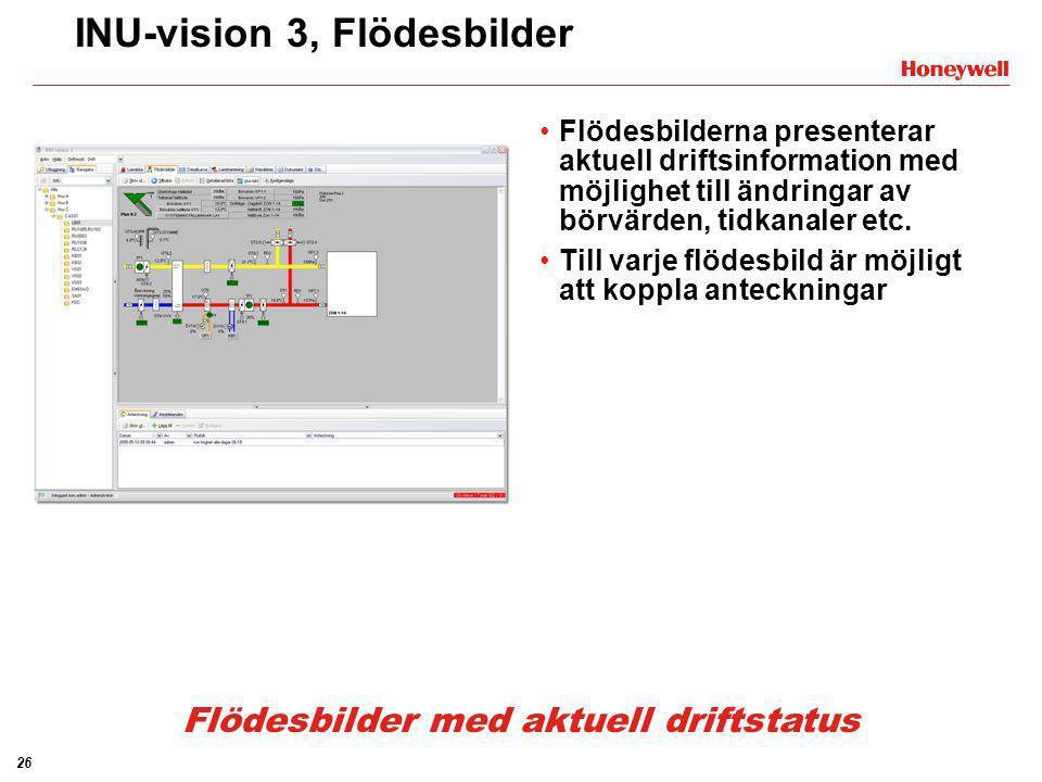 26 INU-vision 3, Flödesbilder •Flödesbilderna presenterar aktuell driftsinformation med möjlighet till ändringar av börvärden, tidkanaler etc. •Till v