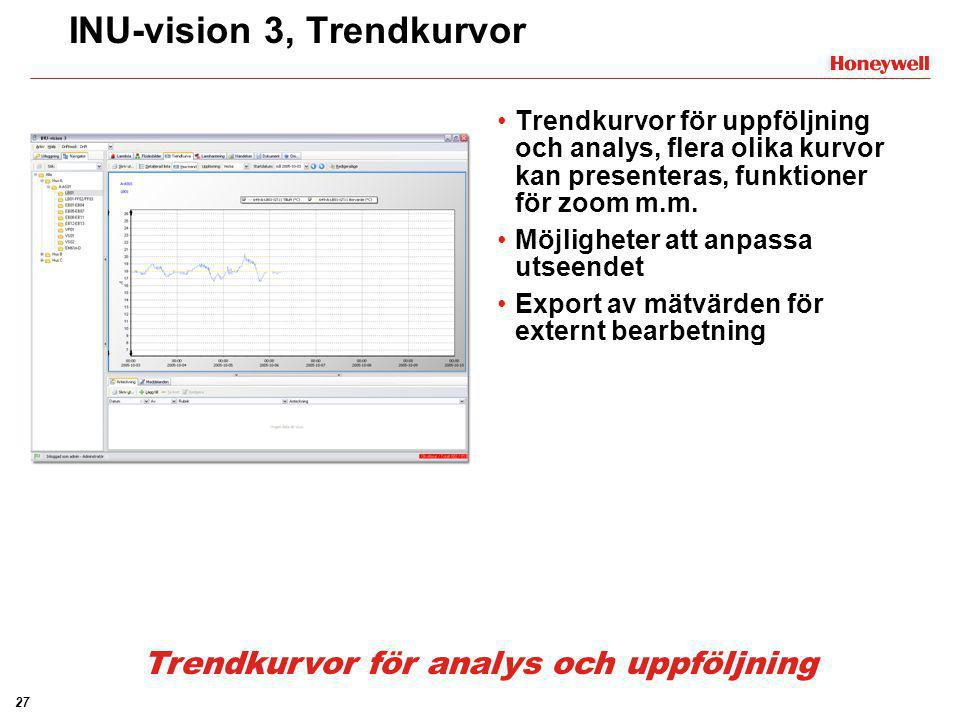 27 INU-vision 3, Trendkurvor •Trendkurvor för uppföljning och analys, flera olika kurvor kan presenteras, funktioner för zoom m.m. •Möjligheter att an