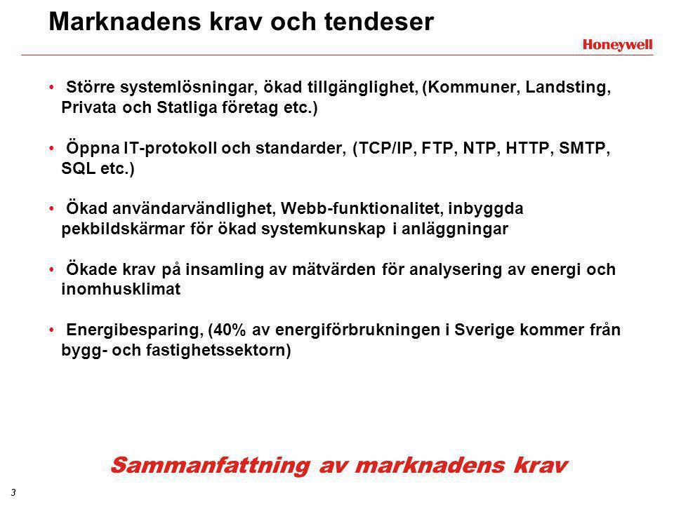 3 Marknadens krav och tendeser • Större systemlösningar, ökad tillgänglighet, (Kommuner, Landsting, Privata och Statliga företag etc.) • Öppna IT-prot