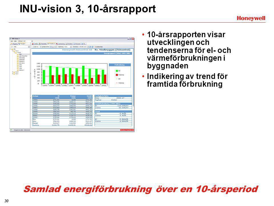 30 INU-vision 3, 10-årsrapport •10-årsrapporten visar utvecklingen och tendenserna för el- och värmeförbrukningen i byggnaden •Indikering av trend för