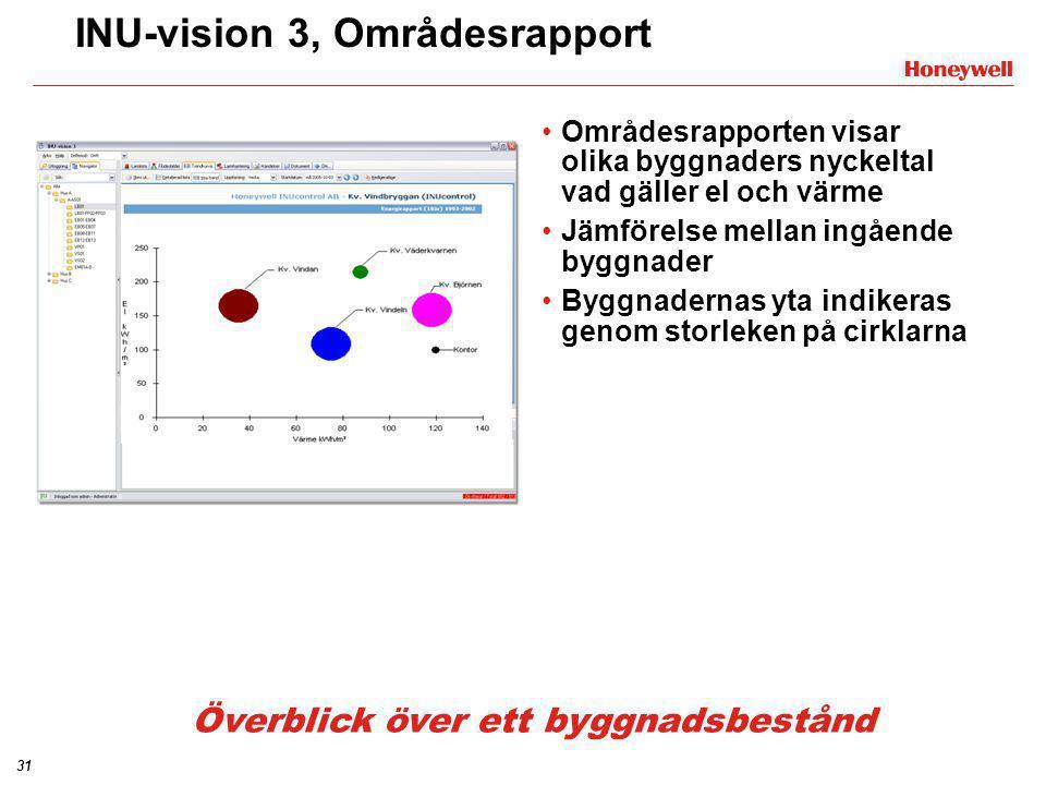 31 INU-vision 3, Områdesrapport •Områdesrapporten visar olika byggnaders nyckeltal vad gäller el och värme •Jämförelse mellan ingående byggnader •Bygg