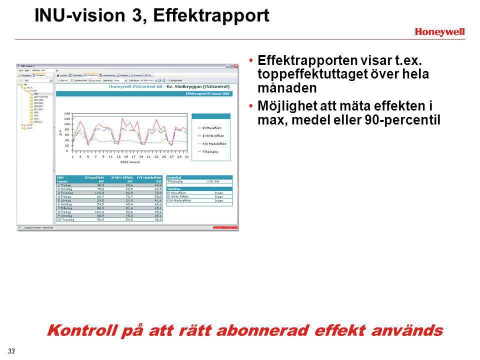 33 INU-vision 3, Effektrapport •Effektrapporten visar t.ex. toppeffektuttaget över hela månaden •Möjlighet att mäta effekten i max, medel eller 90-per