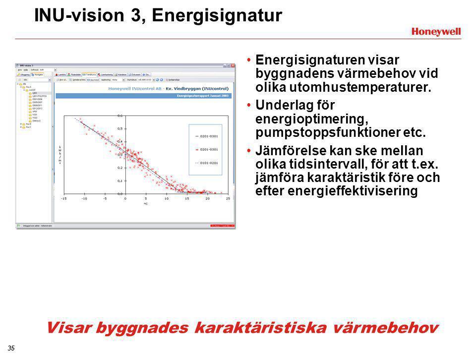 35 INU-vision 3, Energisignatur •Energisignaturen visar byggnadens värmebehov vid olika utomhustemperaturer. •Underlag för energioptimering, pumpstopp
