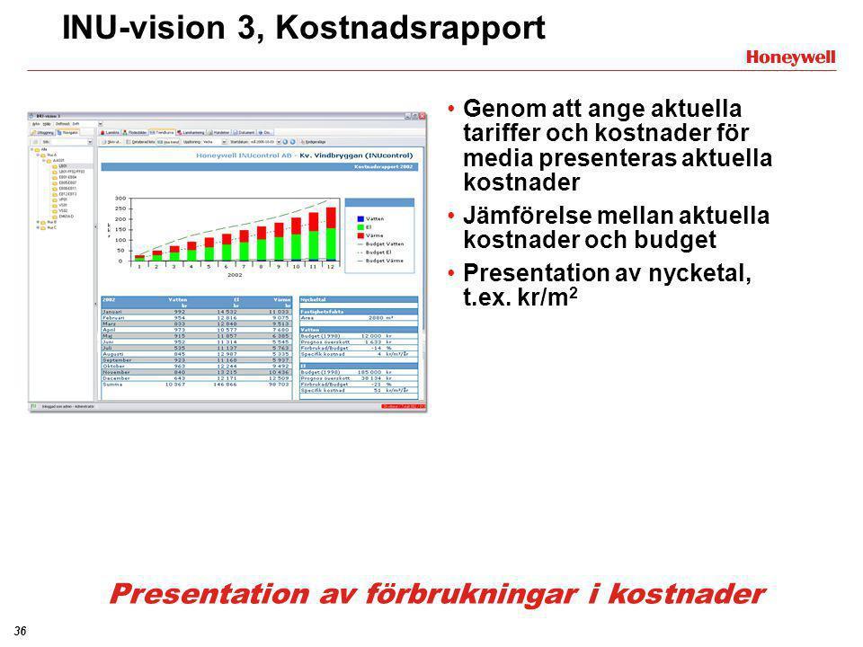 36 INU-vision 3, Kostnadsrapport •Genom att ange aktuella tariffer och kostnader för media presenteras aktuella kostnader •Jämförelse mellan aktuella