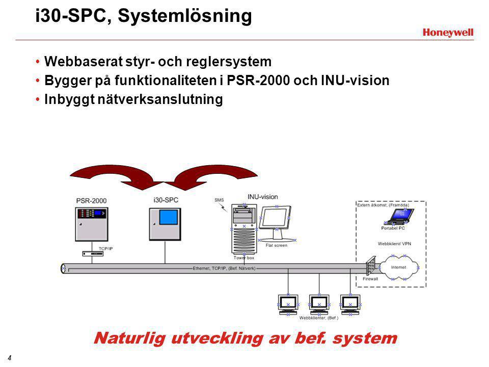 4 i30-SPC, Systemlösning •Webbaserat styr- och reglersystem •Bygger på funktionaliteten i PSR-2000 och INU-vision •Inbyggt nätverksanslutning Naturlig