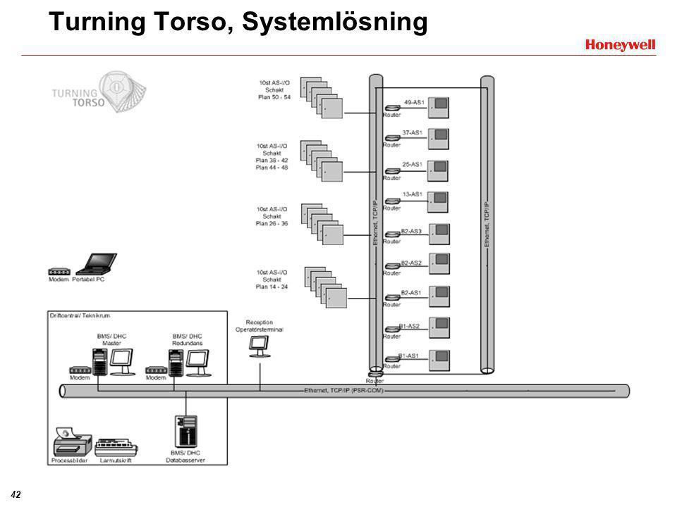 42 Turning Torso, Systemlösning