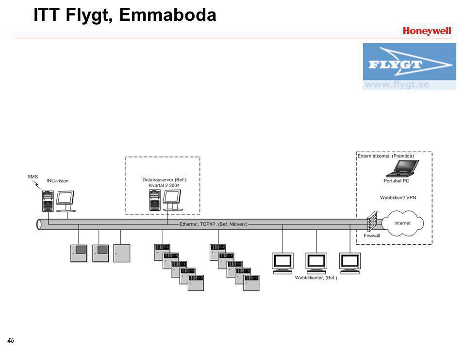 45 ITT Flygt, Emmaboda