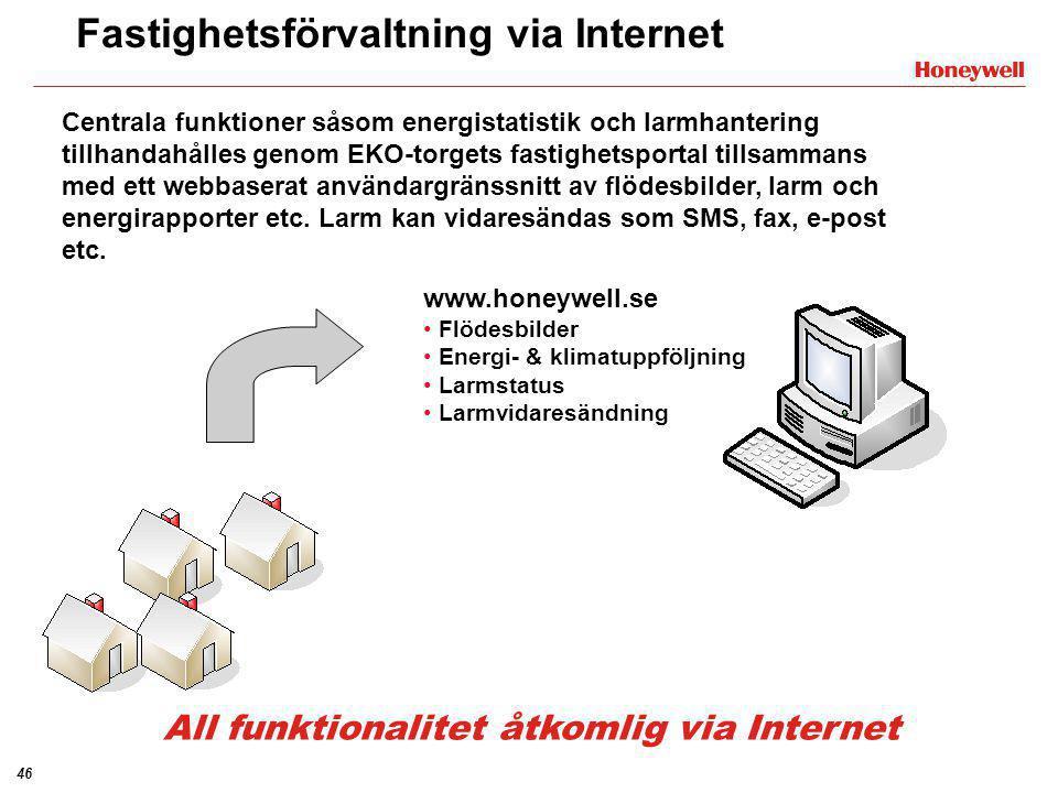 46 Fastighetsförvaltning via Internet Centrala funktioner såsom energistatistik och larmhantering tillhandahålles genom EKO-torgets fastighetsportal t