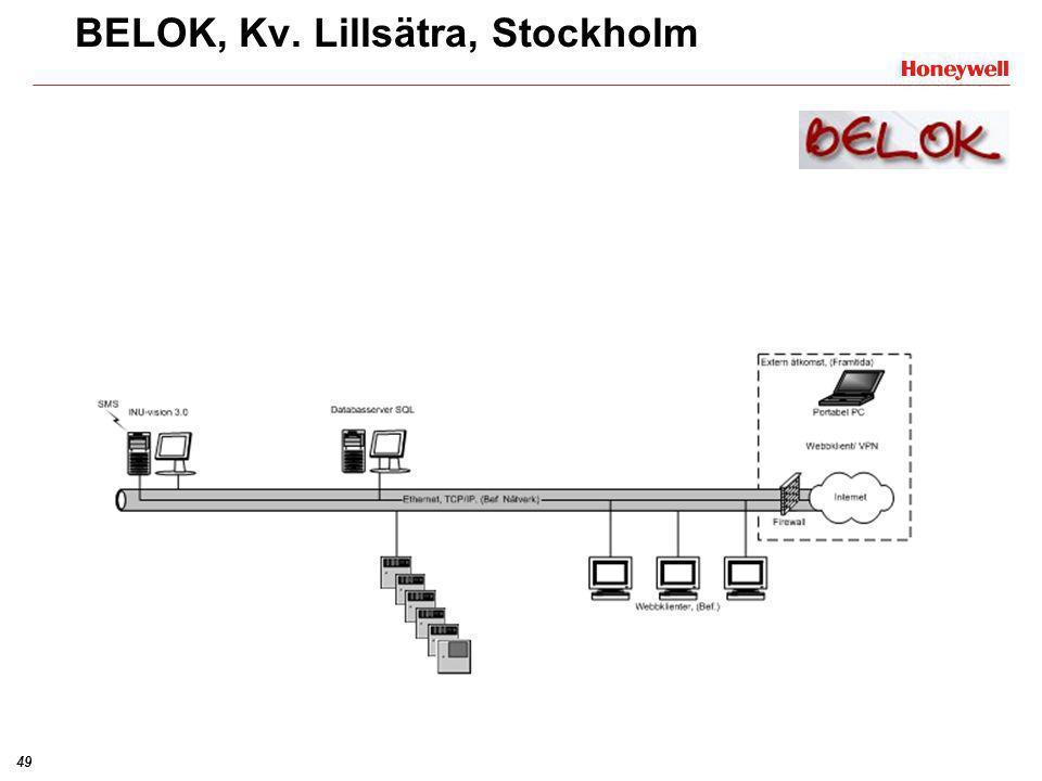 49 BELOK, Kv. Lillsätra, Stockholm