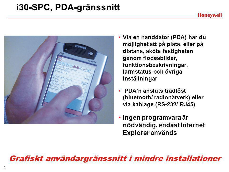 9 i30-SPC, PDA-gränssnitt •Via en handdator (PDA) har du möjlighet att på plats, eller på distans, sköta fastigheten genom flödesbilder, funktionsbesk