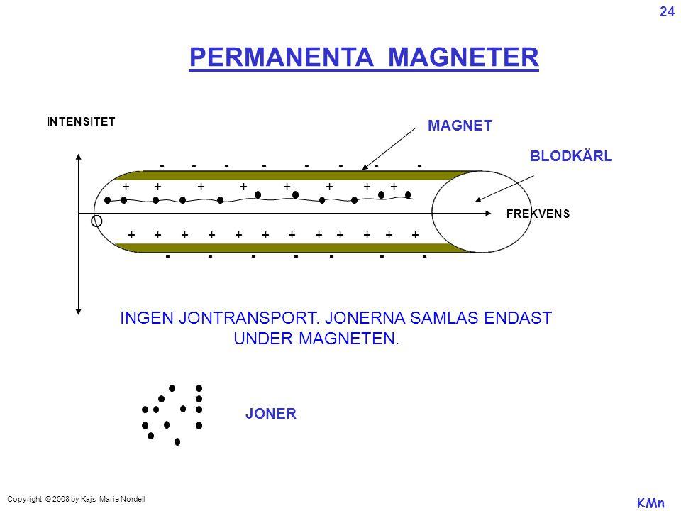 ------- ------ - ++++++ +++ + ++++++ + +++ - O INTENSITET FREKVENS INGEN JONTRANSPORT.