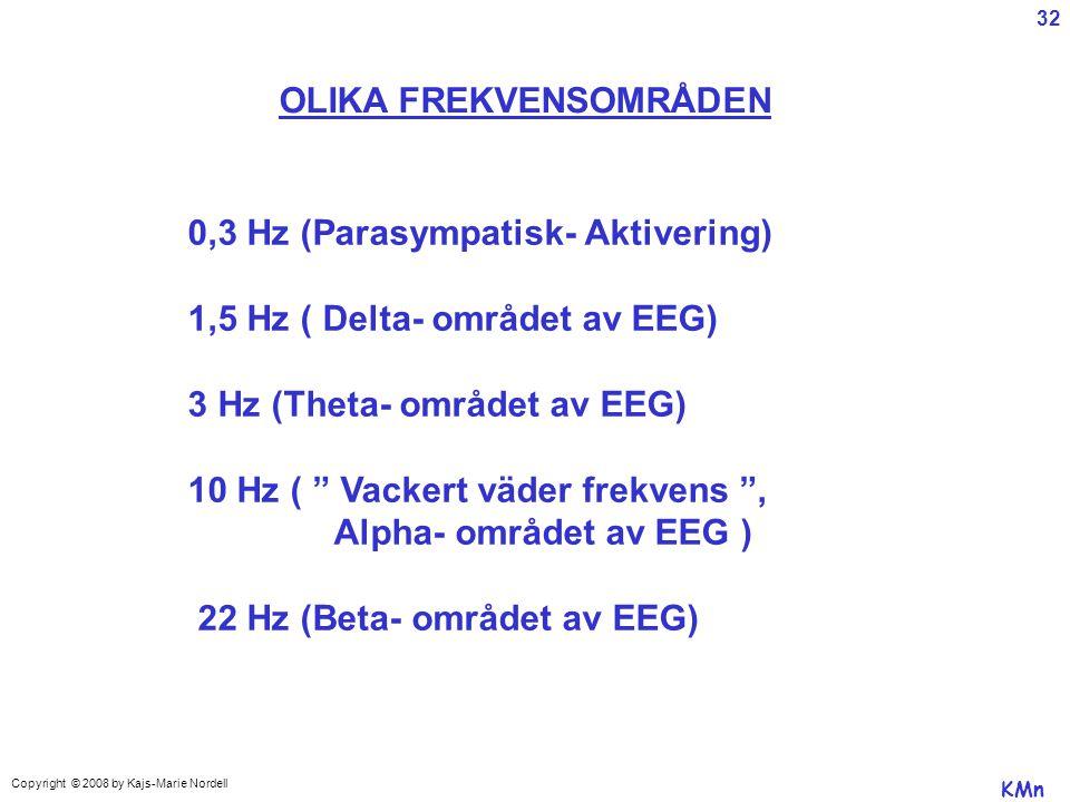 0,3 Hz (Parasympatisk- Aktivering) 1,5 Hz ( Delta- området av EEG) 3 Hz (Theta- området av EEG) 10 Hz ( Vackert väder frekvens , Alpha- området av EEG ) 22 Hz (Beta- området av EEG) OLIKA FREKVENSOMRÅDEN KMn Copyright © 2008 by Kajs-Marie Nordell 32