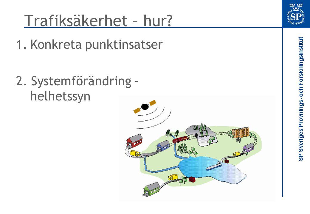 SP Sveriges Provnings- och Forskningsinstitut Trafiksäkerhet – hur? 1.Konkreta punktinsatser 2. Systemförändring - helhetssyn