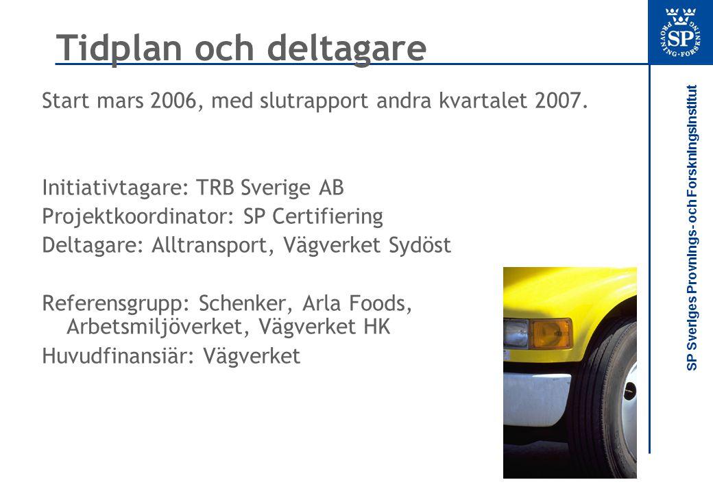 SP Sveriges Provnings- och Forskningsinstitut Tidplan och deltagare Start mars 2006, med slutrapport andra kvartalet 2007. Initiativtagare: TRB Sverig