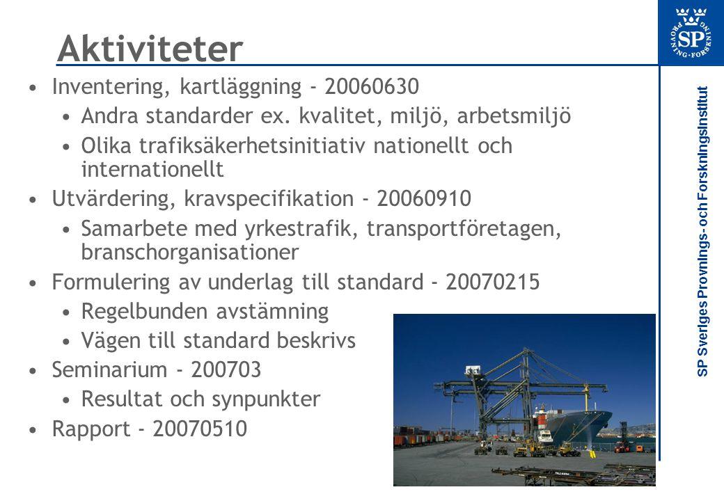 SP Sveriges Provnings- och Forskningsinstitut Aktiviteter •Inventering, kartläggning - 20060630 •Andra standarder ex. kvalitet, miljö, arbetsmiljö •Ol
