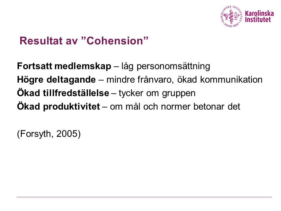 Resultat av Cohension Fortsatt medlemskap – låg personomsättning Högre deltagande – mindre frånvaro, ökad kommunikation Ökad tillfredställelse – tycker om gruppen Ökad produktivitet – om mål och normer betonar det (Forsyth, 2005)