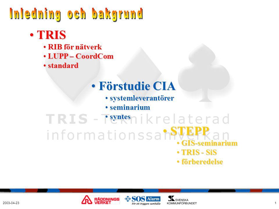 2003-04-231 • TRIS • RIB för nätverk • LUPP – CoordCom • standard • STEPP • GIS-seminarium • TRIS - SiS • förberedelse • Förstudie CIA • systemleveran