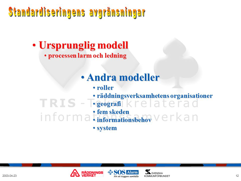 2003-04-2312 • Ursprunglig modell • processen larm och ledning • Andra modeller • roller • räddningsverksamhetens organisationer • geografi • fem sked