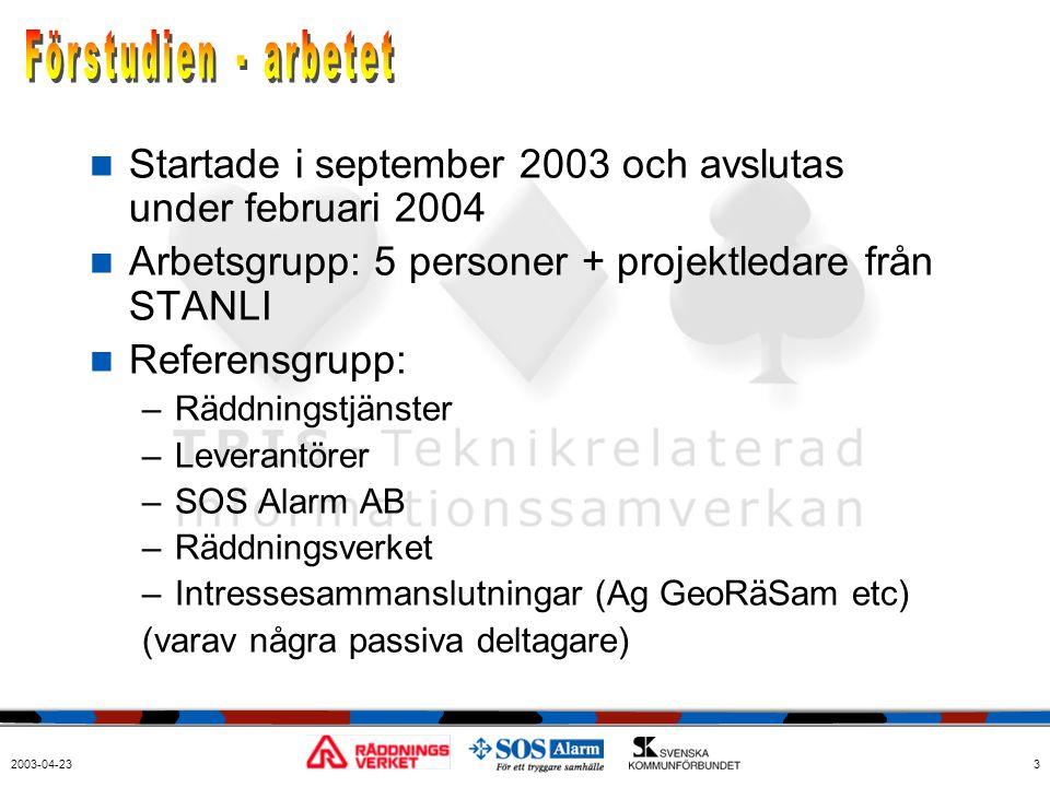 2003-04-233  Startade i september 2003 och avslutas under februari 2004  Arbetsgrupp: 5 personer + projektledare från STANLI  Referensgrupp: –Räddn