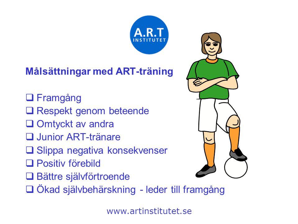 Målsättningar med ART-träning  Framgång  Respekt genom beteende  Omtyckt av andra  Junior ART-tränare  Slippa negativa konsekvenser  Positiv för