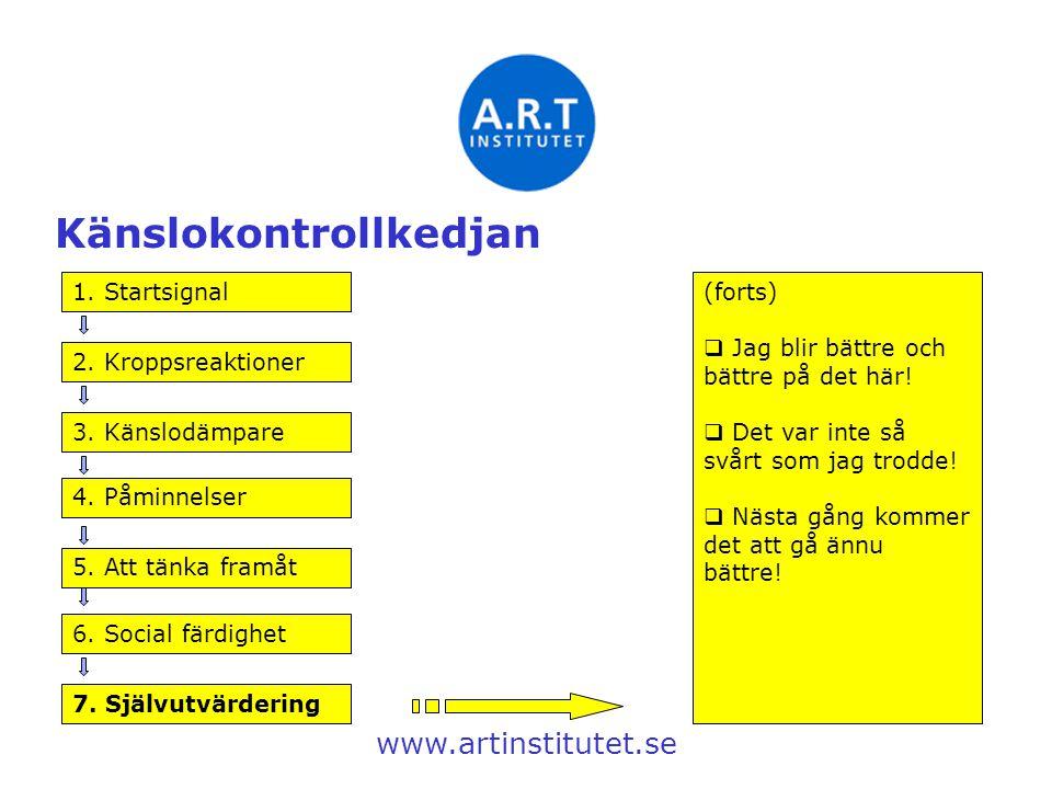 2. Kroppsreaktioner 1. Startsignal 3. Känslodämpare 5. Att tänka framåt 4. Påminnelser 6. Social färdighet 7. Självutvärdering www.artinstitutet.se Kä
