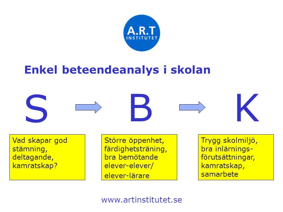 Enkel beteendeanalys i skolan www.artinstitutet.se S BK Vad skapar god stämning, deltagande, kamratskap? Större öppenhet, färdighetsträning, bra bemöt