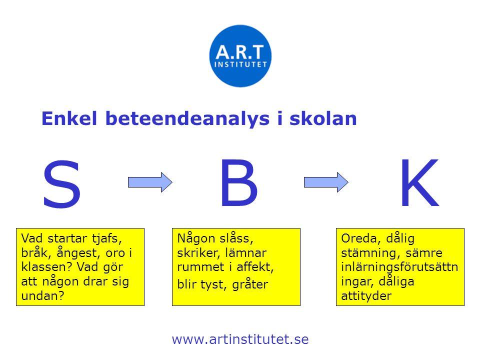 Enkel beteendeanalys i skolan www.artinstitutet.se S BK Vad startar tjafs, bråk, ångest, oro i klassen? Vad gör att någon drar sig undan? Någon slåss,
